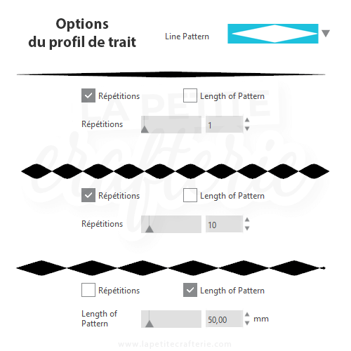 Profils de traits - Options
